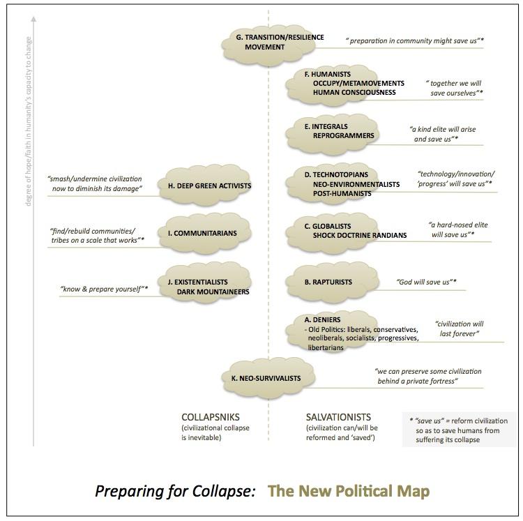 Pollards New Political Map